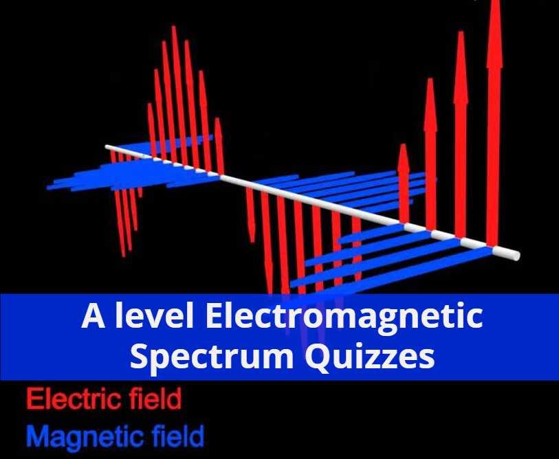 A level Electromagnetic Spectrum Quizzes