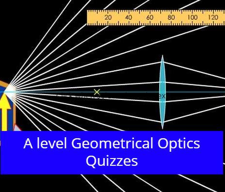 A level Geometrical Optics Quizzes